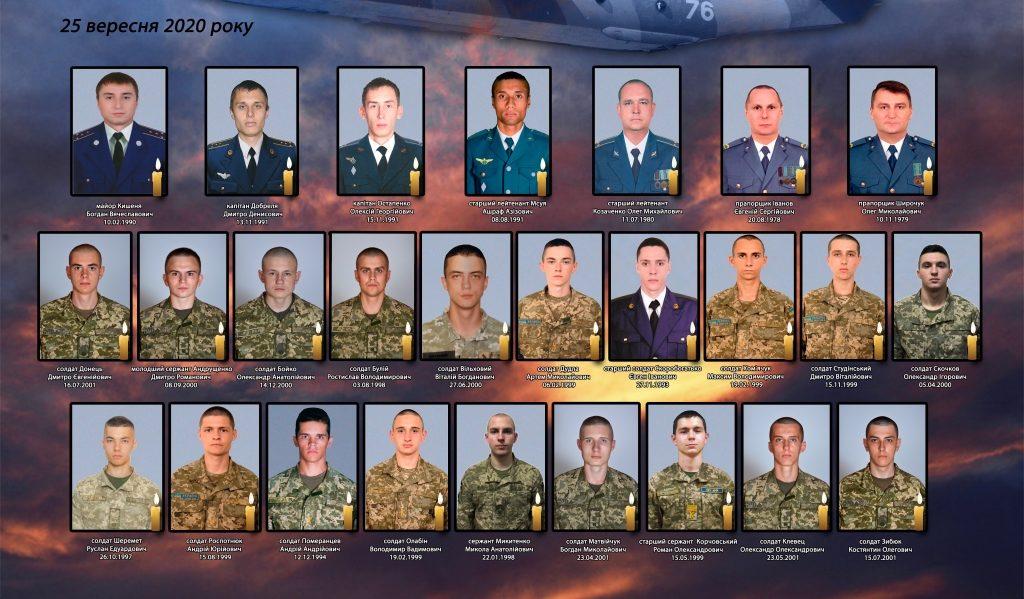 Пам'яті екіпажу літака АН-26Ш: згадаємо поіменно кожного, хто не повернувся з польоту 25.09.2020